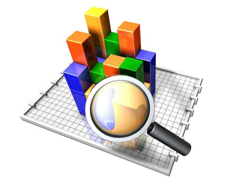 Мотивационный анализ потребительского рынка