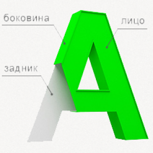 структура букв
