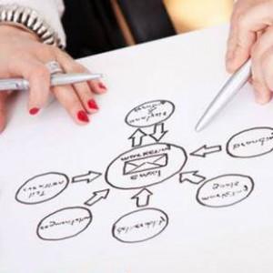 цели стратегического маркетинга