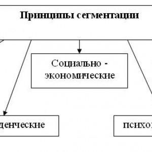 критерии сегментирования