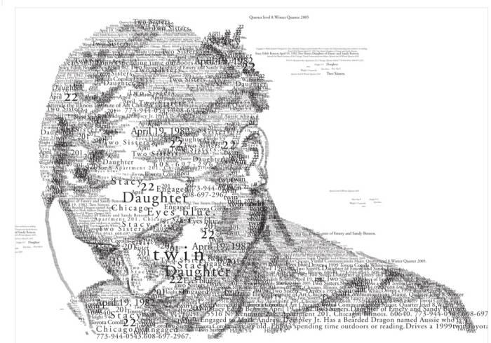 типография и ее виды