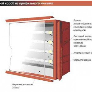 короб из профильного металла