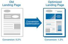Интернет-маркетинг –это «просто»