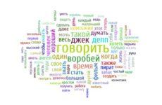 Рерайтинг: повышаем словарный запас