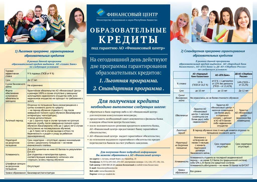 Гарантии по образовательным кредитам