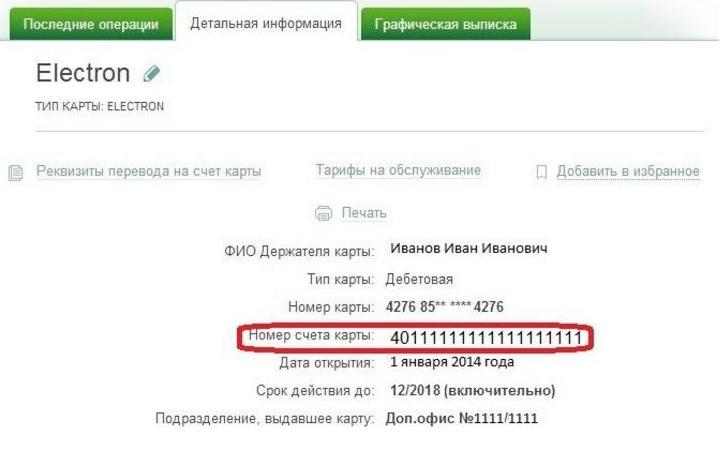Лицевой счет через онлайн сбербанк