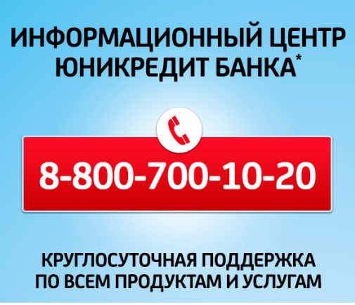 Контакты ЮниКредит Банка