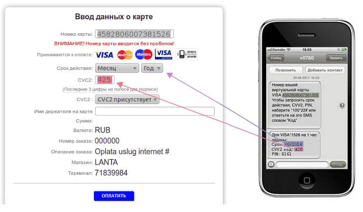 использование кодов безопасности при оплате онлайн