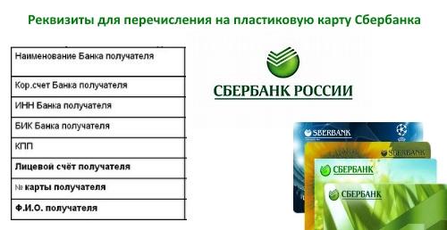 Реквизиты для перевода на карту сбербанка