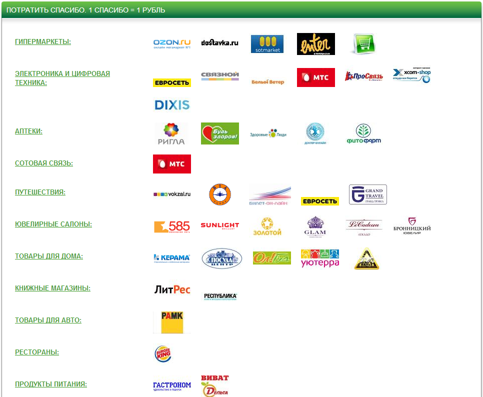 Сипсок партнеров, участвующих в бонусной программе