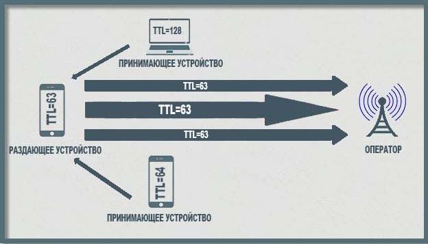 Схема №4