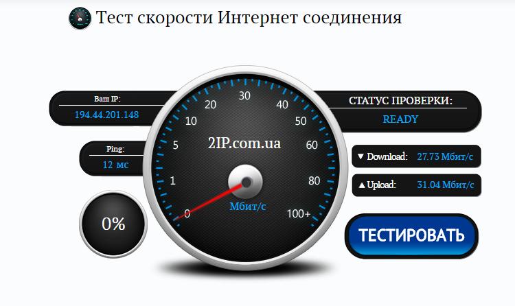Зачем измерять скорость интернета
