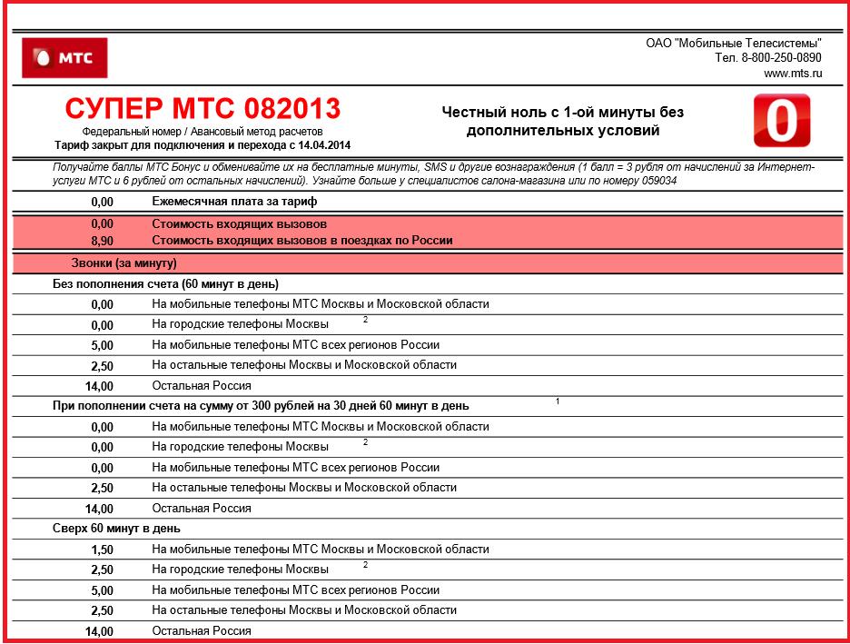 пакеты и услуги в рамках тарифа Супер МТС