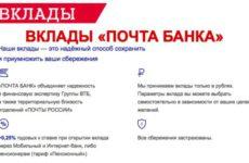 Вклады Почта Банка для физических лиц в 2017 2018 годах
