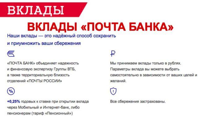 Вклады Почта Банка для физических лиц в 2020 году