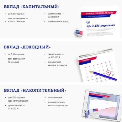 Какие вклады Почта банка выгодные?
