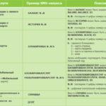 таблица смс команд2