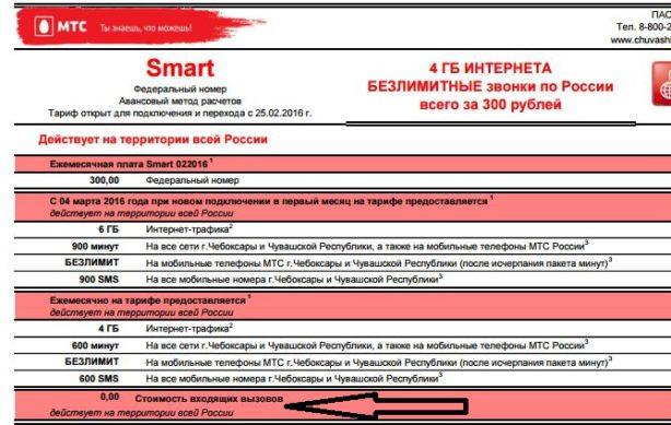 пакеты и услуги входящие в тарифный план smart