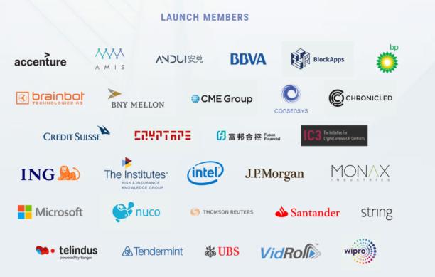 компании, которые поддерживают эфириум и биткоин