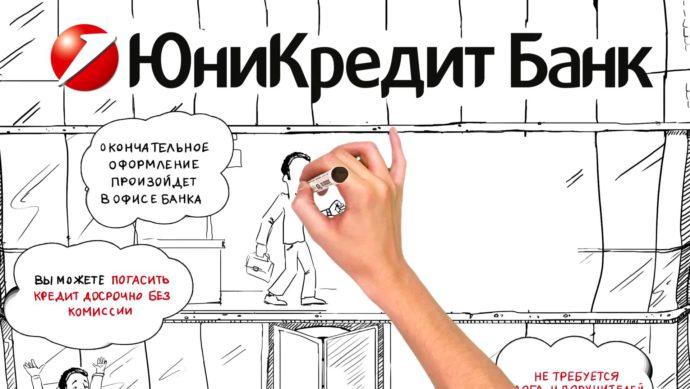 юникредит банк кредит