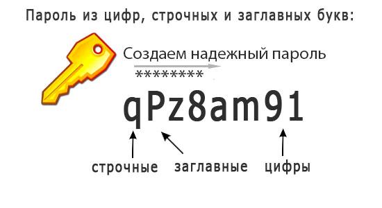 обязательно придумайте сложный пароль