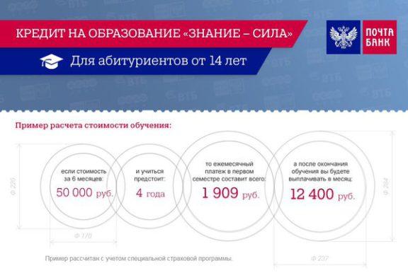 Кредит на образование от Почта банка