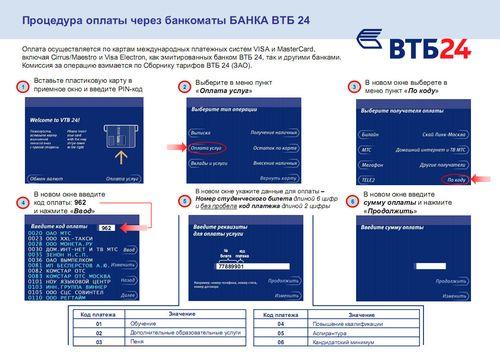 как оплатить кредит через банкомат втб24