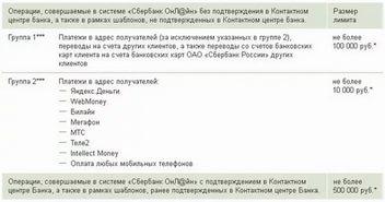 лимиты на переводы сотовым операторам сбербанк онлайн