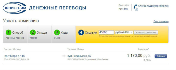 Денежные переводы в Крым из России – через Сбербанк