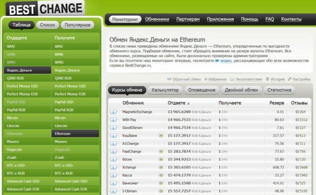 выгодный обменник эфира на рубли