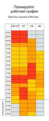 график планирования рабочего времени от яндекс такси