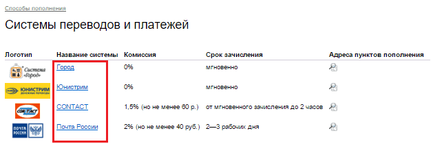 системы переводов платежей