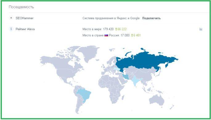 из каких стран приходят посетители на сайт