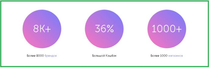 количество представленных на сайте партнеров