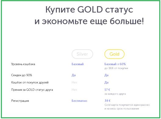 золотой статус кешбэка