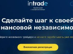 InTrade отзывы о брокере