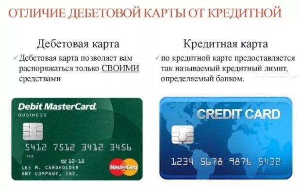 подмена дебетовой карты на кредитную. Не попадитесь на удочку