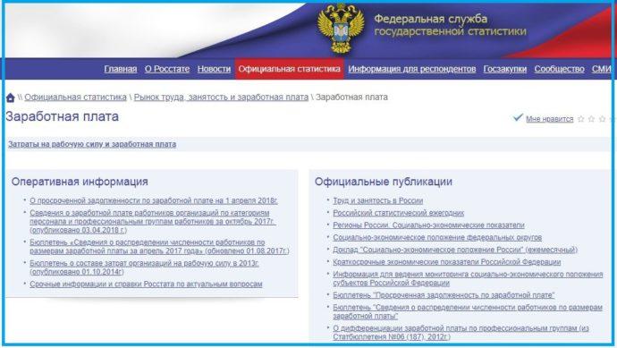 Показатели средней зарплаты в разделе статистических данных сайта gks.ru