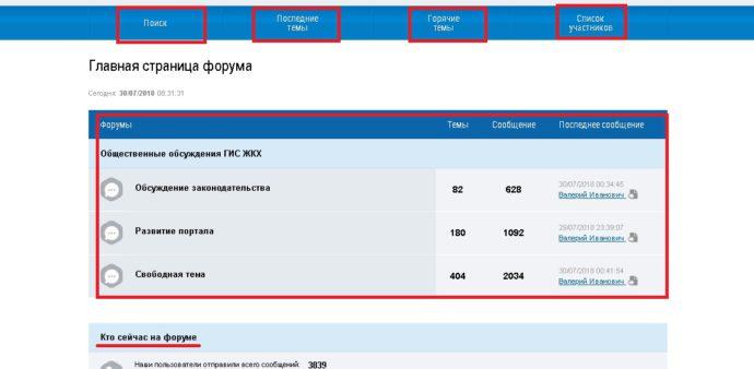 Структура форума сайта информационной государственной системы ЖКХ