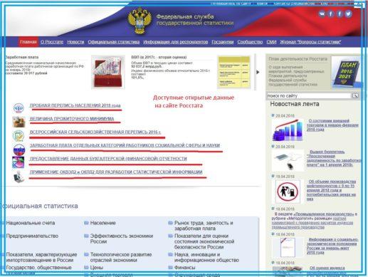 Пример главной страницы официального сайта Росстата