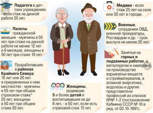 Кто имеет право на доарочную пенсию за вредную работу