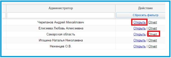 Список доступных действий с внесенными записями в таблицу организаций