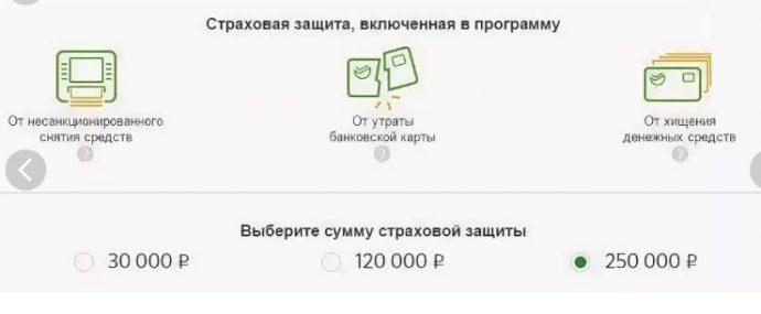 Условия страхования от кибер мошенничества в Сбербанке