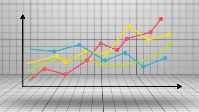 график изменения дивидендов сбербанка