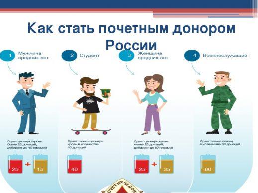 кто может стать почетным донором россии и украины