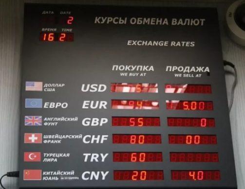 курс доррала и евро на сегодня 22 марта центральный банк