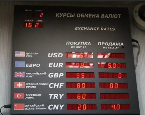изменения курса доллара на 29 марта 2019 года