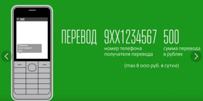 мобильный перевод с карты на карту сбербанка через 900