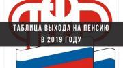 Возраст выхода на пенсию в 2019 году в России — подробная таблица