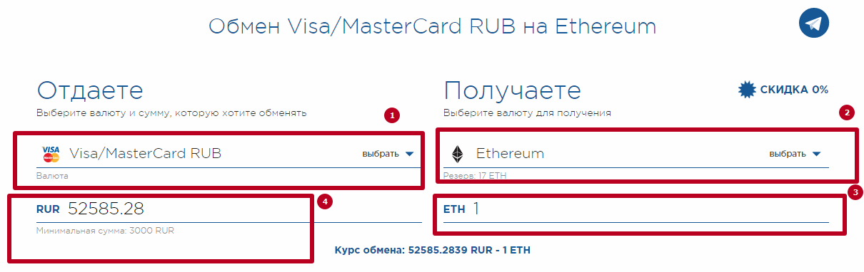 с Visa/MasterCard на Ethereum